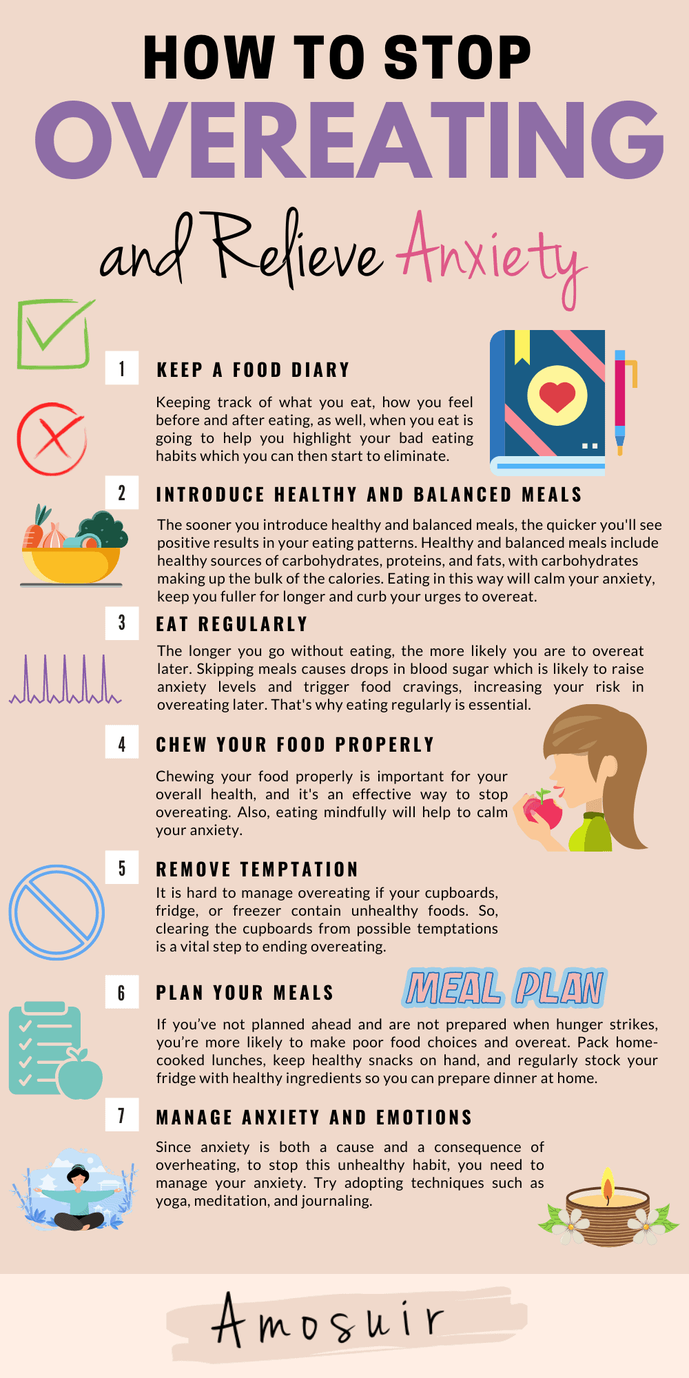 ANXIETY AND OVEREATING infographic
